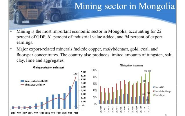 Mining and the Future of the Mongolian Economy